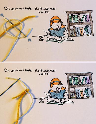 Bookbinder Knot